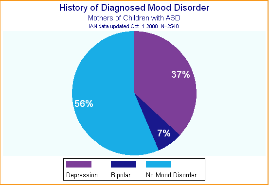 showing signs of major depressive disorder essay Major depressive disorder essays: over 180,000 major depressive disorder essays, major depressive disorder term papers, major depressive disorder research paper, book.